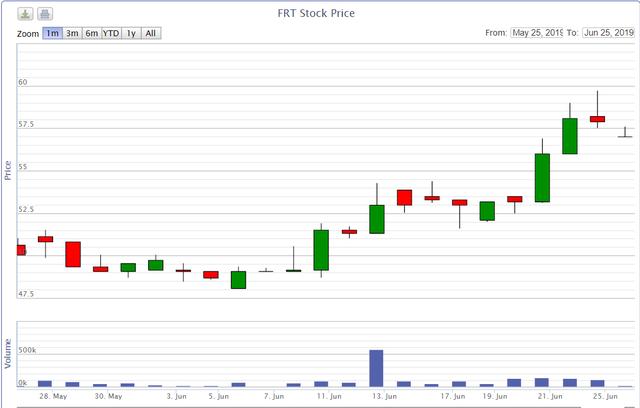 Nhóm quỹ ngoại Dragon Capital tiếp tục tăng sở hữu tại FPT Retail - Ảnh 2.