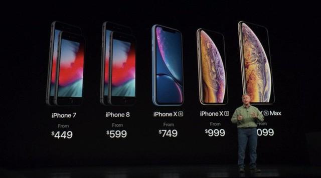Cứ nhìn vào con số này là thấy ngay vì sao ứng dụng trên iPhone luôn tốt hơn, được coder ưu ái nhiều hơn so với Android - Ảnh 2.