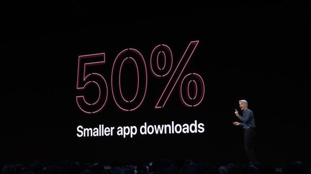iOS 13 chính thức: Dark Mode, mở app nhanh gấp đôi, bàn phím Swipe