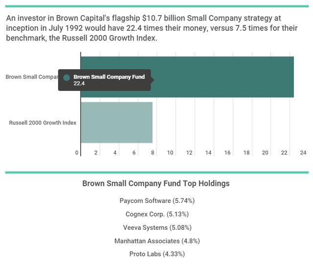 Phù thủy da màu đứng sau quỹ đầu tư sinh lãi 19%/năm ở phố Wall: Săn tìm các công ty tí hon doanh thu dưới 250 triệu USD nhưng sở hữu ban giám đốc có đủ trình độ và... ngồi chờ - Ảnh 1.