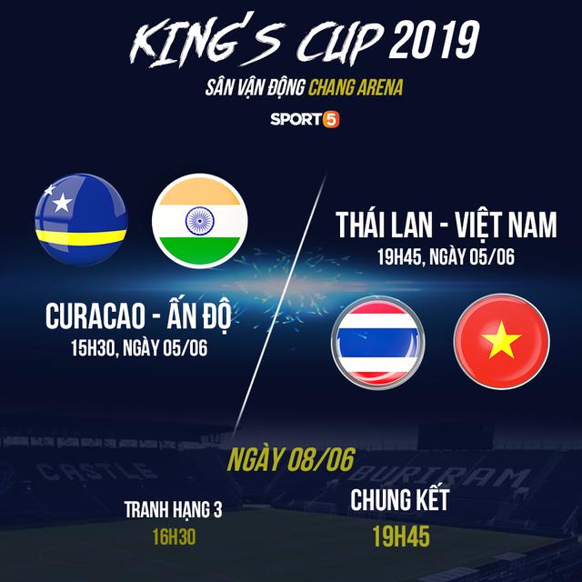 Lịch thi đấu King's Cup 2019: Tuyển Việt Nam quyết đấu Thái Lan hôm nay - Ảnh 1.