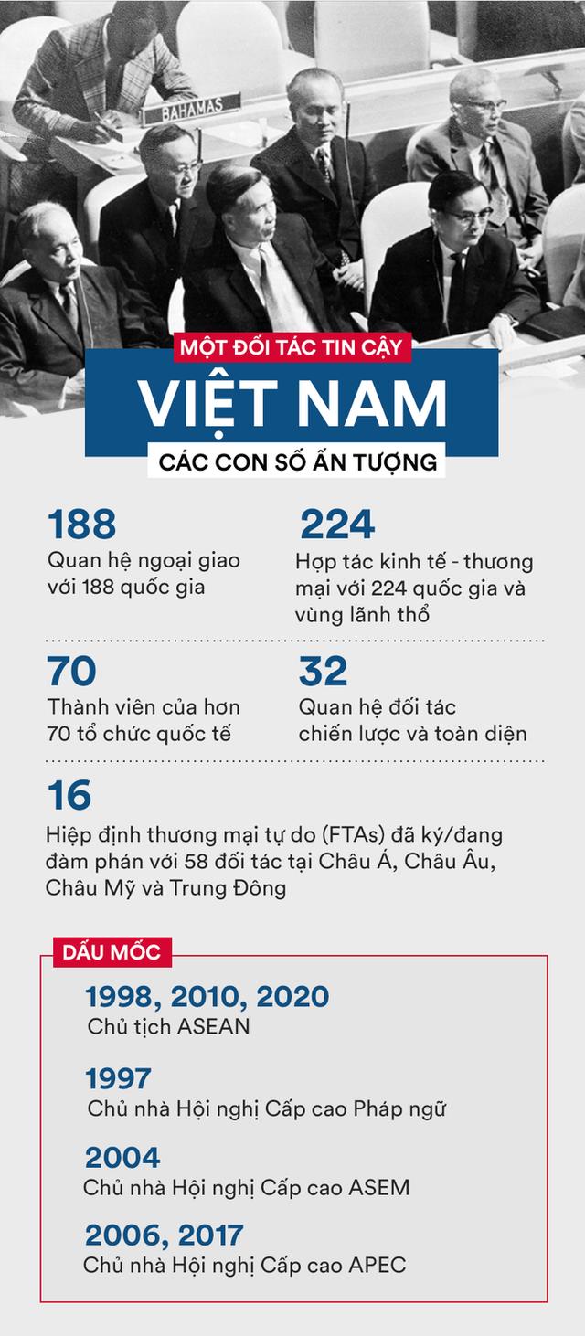 Trở thành ủy viên Hội đồng bảo an LHQ, Việt Nam có 10 quyền hạn và trọng trách to lớn nào? - Ảnh 1.