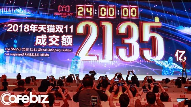 Ngày hội sale khủng Prime Day của Amazon đang ngày càng na ná ngày Độc thân trị giá 30 tỷ USD của Alibaba - Ảnh 3.