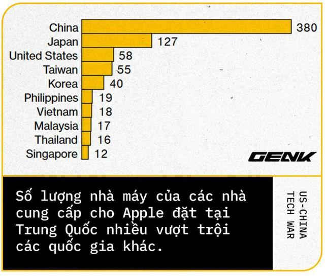 Đây là tất cả những công nghệ Trung Quốc khao khát nhất từ Mỹ - Ảnh 14.