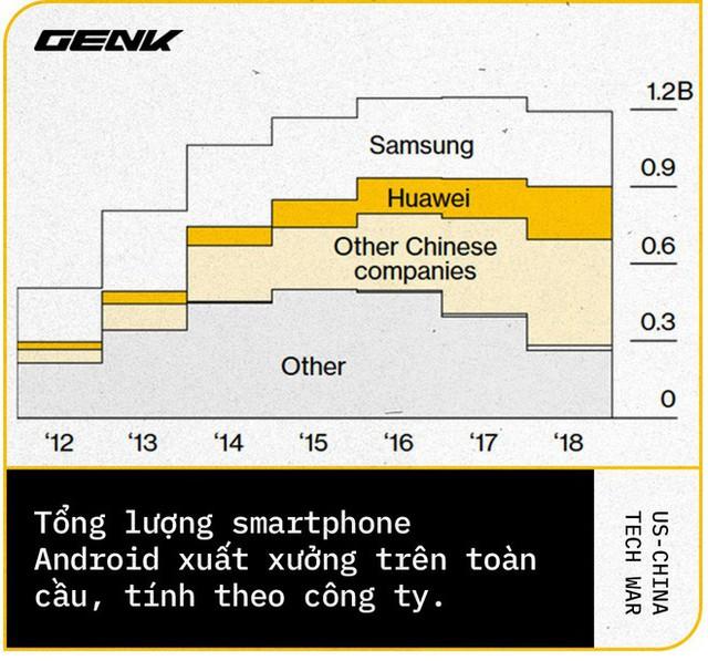 Đây là tất cả những công nghệ Trung Quốc khao khát nhất từ Mỹ - Ảnh 16.