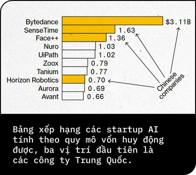 Đây là tất cả những công nghệ Trung Quốc khao khát nhất từ Mỹ - Ảnh 18.