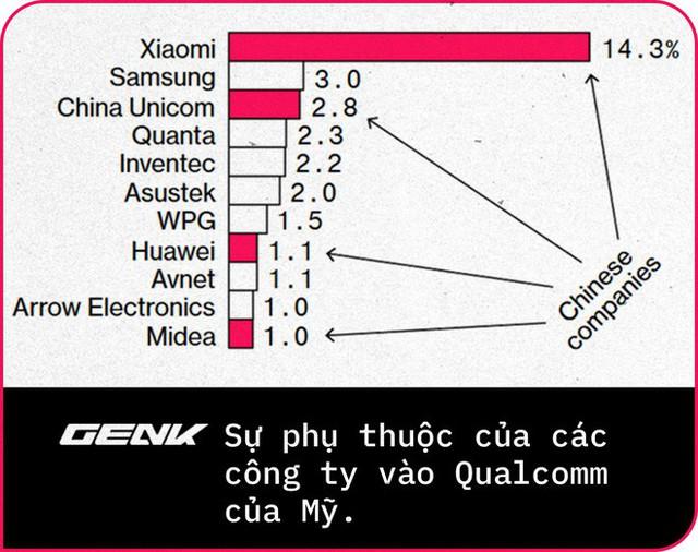Đây là tất cả những công nghệ Trung Quốc khao khát nhất từ Mỹ - Ảnh 5.