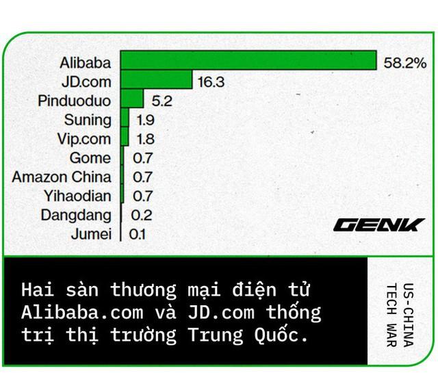 Đây là tất cả những công nghệ Trung Quốc khao khát nhất từ Mỹ - Ảnh 24.