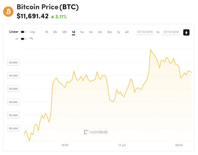 Giá tiền ảo 13.7: Ông Trump không tin Bitcoin, Mỹ chỉ có 1 đồng tiền là USD - Ảnh 3.
