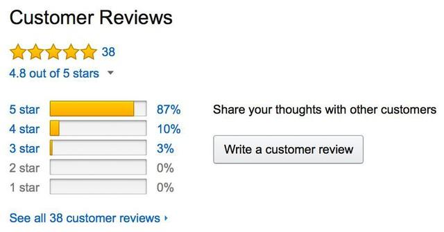"""""""Bậc thầy"""" tâm lý học Amazon – Bán siêu đắt nhưng khách luôn nghĩ mình là kẻ mua hời - Ảnh 7."""