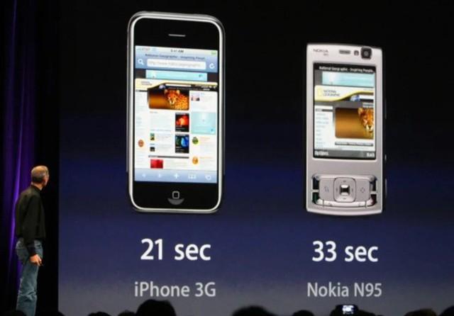 Những ngày này 8 năm trước, Apple ký giấy khai tử Nokia bằng cách đoạt ngôi vương smartphone - Ảnh 2.