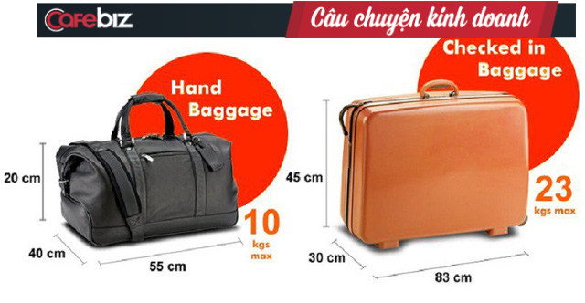 Vietnam Airlines tung chiêu cạnh tranh áp đảo các hãng giá rẻ: Tăng khối lượng hành lý xách tay từ 7kg lên 12-18kg, hành lý ký gửi miễn cước lên tới 23-32kg - Ảnh 1.