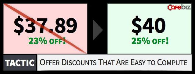 Thanh lý trả mặt bằng, dọn kho bán lỗ: Không chỉ là chiêu trò giảm giá bán hàng, đó là cả một chiến thuật về tâm lý - Ảnh 4.