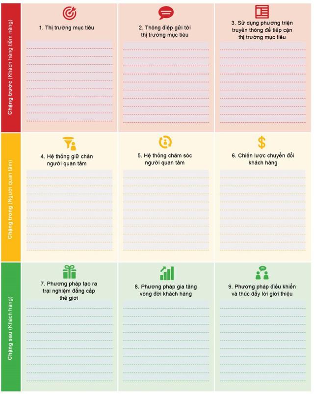 """kế hoạch marketing - photo 1 15657644950712062683249 - """"Kế hoạch Marketing trên một trang giấy"""": Bí quyết xây dựng kế hoạch Marketing một cách đơn giản mà hiệu quả"""