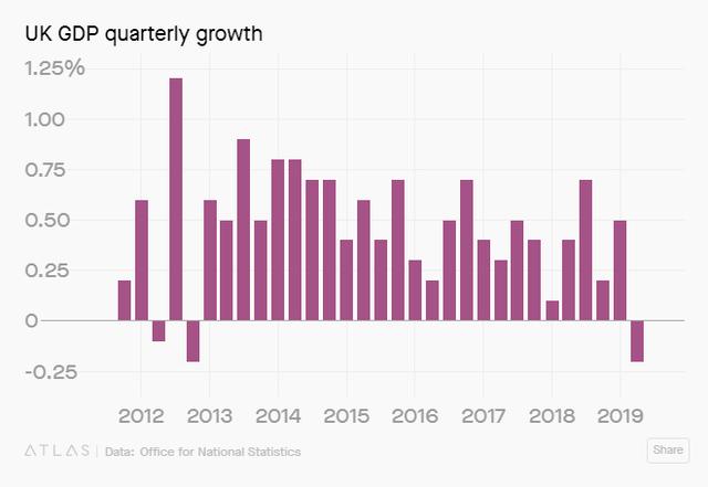 Kinh tế Đức hắt hơi, cả châu Âu rúng động - Ảnh 2.