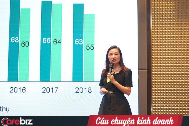 """Giám đốc CBRE Việt Nam: """"Nếu là nhà đầu tư không nên chọn duy nhất BĐS sở hữu vĩnh viễn"""" - Ảnh 1."""
