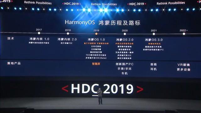 Đại diện cấp cao Huawei tự thừa nhận Harmony OS không thể thay thế được Android, nếu cố thì chắc chắn thất bại - Ảnh 1.
