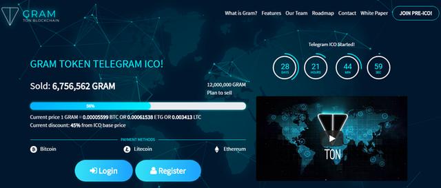 Sau Facebook đến lượt Telegram sẽ ra mắt tiền mã hóa của riêng mình, thời hạn còn 2 tháng hoặc bồi thường 1,7 tỷ USD - Ảnh 2.