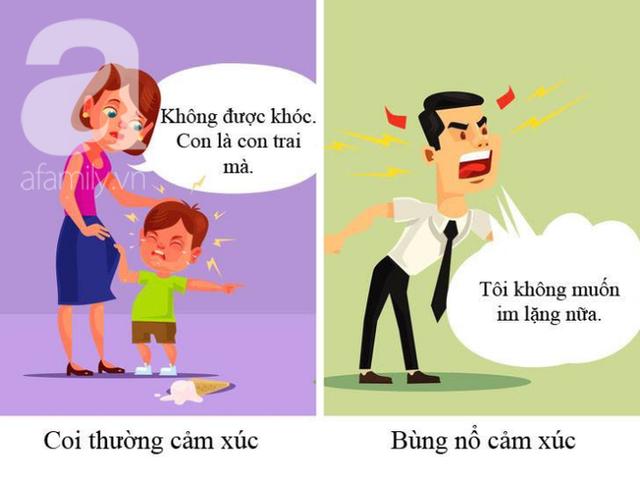 8 sai lầm của cha mẹ khiến con lớn lên sẽ hình thành tính cách xấu - Ảnh 1.