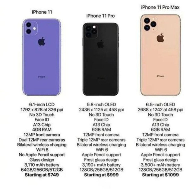 Rò rỉ cấu hình chi tiết kèm giá bán của iPhone 11, iPhone 11 Pro và iPhone 11 Pro Max - Ảnh 1.