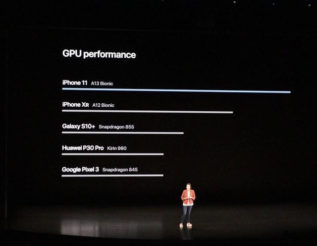 Apple bất ngờ cà khịa cả Samsung, Huawei, Google, khoe iPhone 11 khỏe hơn tất cả làng Android - Ảnh 1.