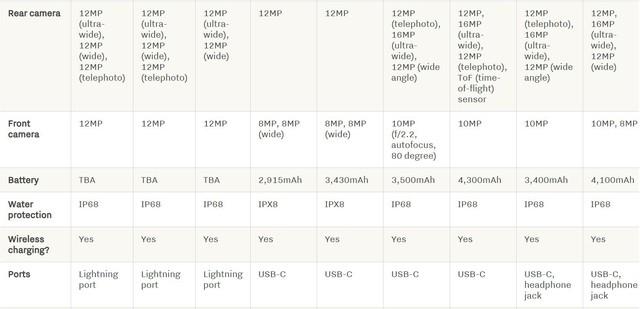 apple, iphone 11 - photo 2 1568185170550961773365 - So sánh iPhone 11 với các điện thoại Android cao cấp nhất