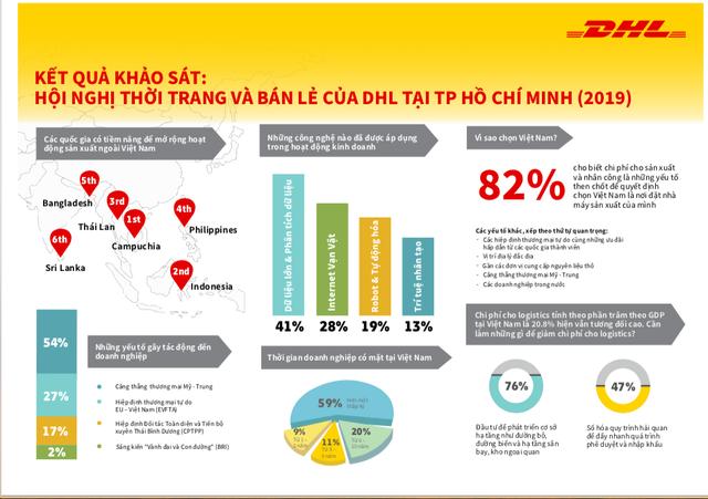 Không phải chiến tranh thương mại Mỹ - Trung, mà chi phí sản xuất - nhân công cùng độ chín của thị trường mới là yếu tố quyết định chiến thắng của Việt Nam trong công cuộc chinh phục trái tim nhà đầu tư FDI - Ảnh 2.