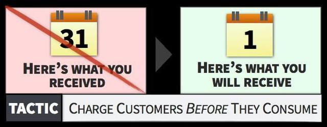 Bán sản phẩm theo combo: Tuyệt chiêu khiến khách hàng xuống tiền nhanh chóng, lợi hại gấp 10 lần so với việc giảm giá - Ảnh 1.