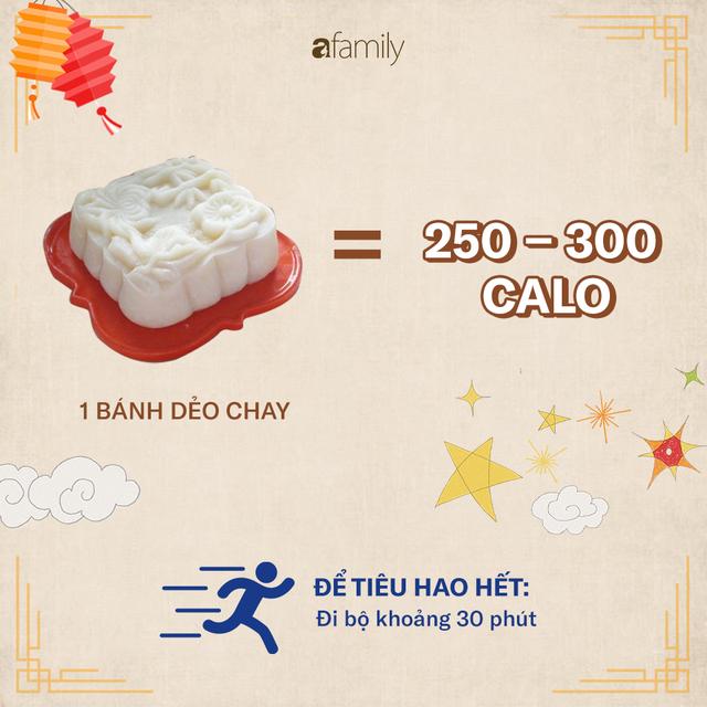 Ăn một chiếc bánh Trung thu sẽ phải chạy bộ 2,5 giờ: 4 nguyên tắc để ăn bánh Trung thu mà không béo - Ảnh 9.