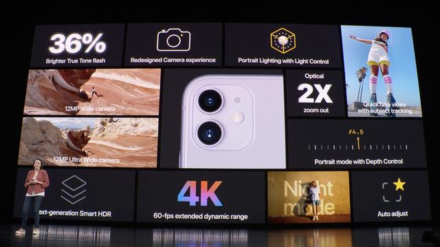 apple, iphone 11 - photo 1 15686839689931372656756 - Với iPhone 11, Apple đang trở thành một công ty camera