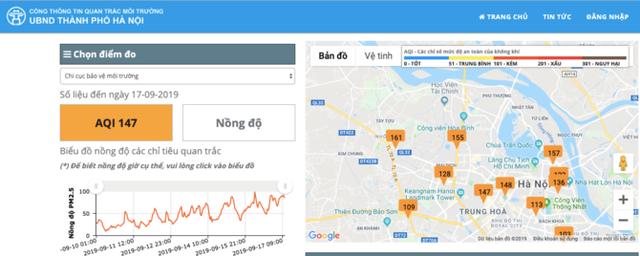 Điểm mặt những nơi ô nhiễm không khí nhất Hà Nội - Ảnh 2.