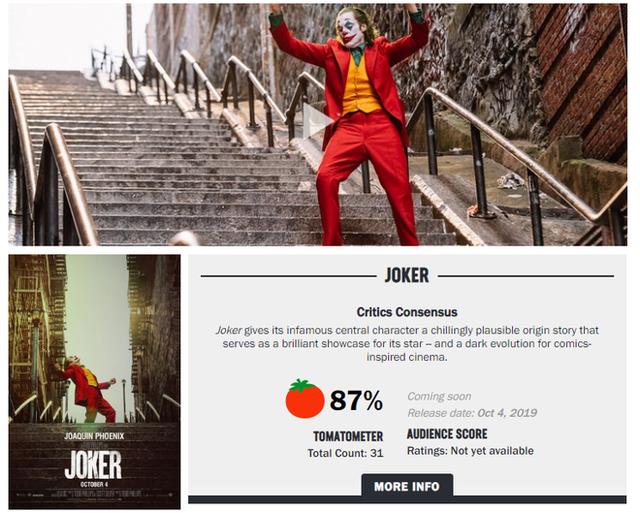 Joker, phim mới về tên hề ác nhân của DC sẽ là một siêu phẩm, bạn cứ nhìn số điểm nó nhận được thì biết - Ảnh 7.