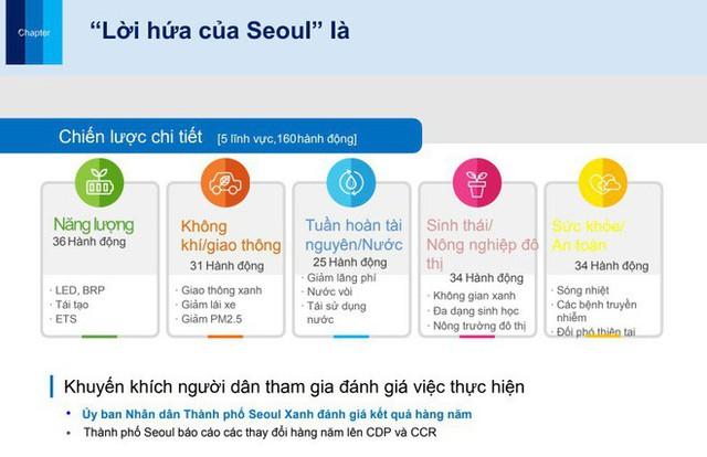 GS Hàn Quốc: Người giàu Seoul còn đau đầu vì giá điện; các bạn định bảo vệ Hà Nội thế nào? - Ảnh 4.