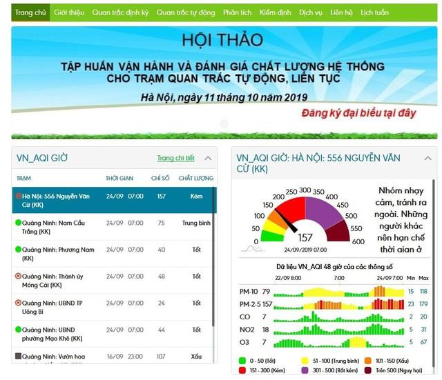 Hướng dẫn xem chỉ số chất lượng không khí ở Việt Nam - Ảnh 1.