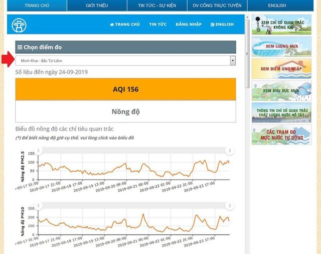 Hướng dẫn xem chỉ số chất lượng không khí ở Việt Nam - Ảnh 4.