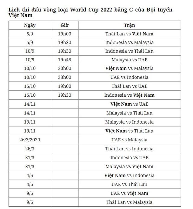 VTV mua bản quyền trận đấu giữa ĐT Indonesia và ĐT Việt Nam ngày 15/10 tại vòng loại World Cup 2022 - Ảnh 1.