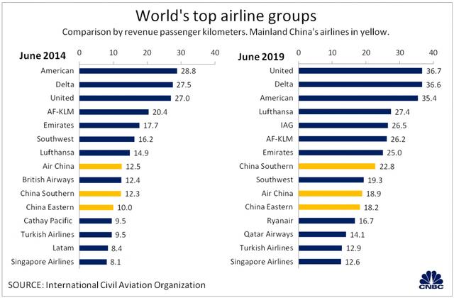 Với siêu sân bay mới, Trung Quốc sẽ thành thị trường hàng không lớn nhất thế giới - Ảnh 2.