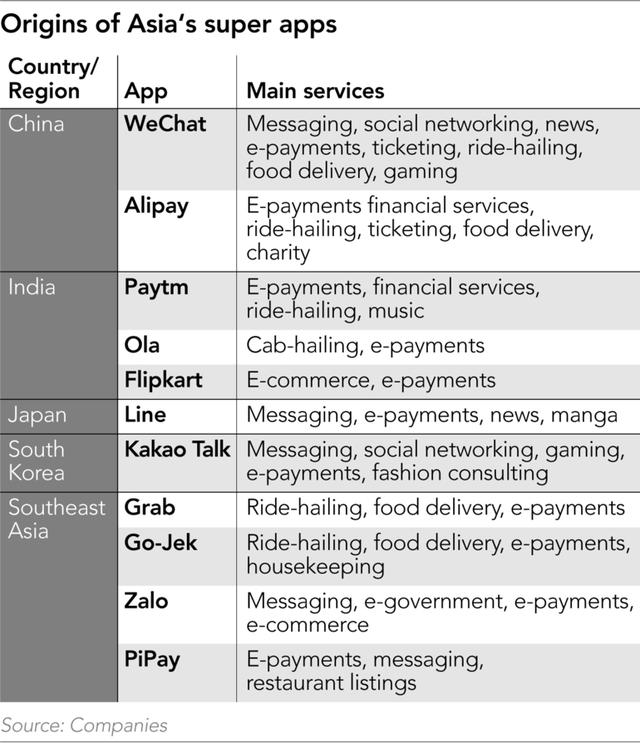 siêu ứng dụng - gojek1 15674799161322110474241 - 'Siêu ứng dụng' – Hiện tượng kinh doanh đang nổi khắp châu Á: Khiến một người chịu chi 20% thu nhập hàng tháng để làm mọi thứ thiết yếu từ ăn, nghỉ, chơi qua 1 app duy nhất
