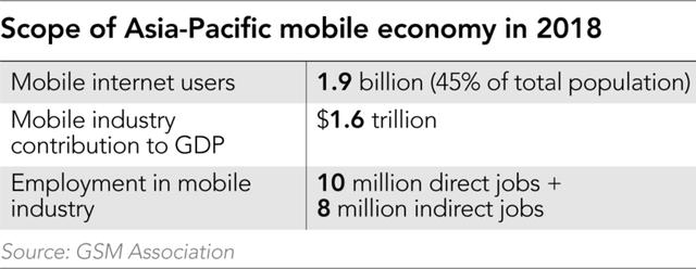 siêu ứng dụng - gojek3 15674799091541198398571 - 'Siêu ứng dụng' – Hiện tượng kinh doanh đang nổi khắp châu Á: Khiến một người chịu chi 20% thu nhập hàng tháng để làm mọi thứ thiết yếu từ ăn, nghỉ, chơi qua 1 app duy nhất