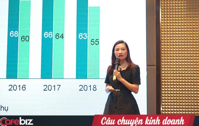 Giám đốc CBRE Việt Nam: Thị trường BĐS chững lại tính ra lại thuận lợi cho người mua - Ảnh 1.