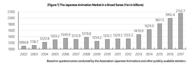 Sự thật đen tối đằng sau ngành truyện tranh 19 tỷ USD của Nhật Bản - Ảnh 1.