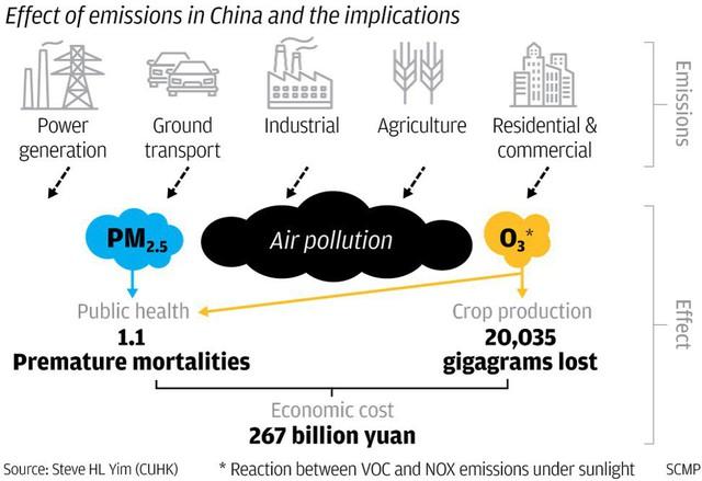 Đại chiến không khí ở Trung Quốc - Ảnh 1.