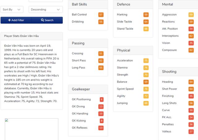 Đoàn Văn Hậu đã xuất hiện trong FIFA 20: Tất cả chỉ số đều ở mức trung bình, riêng chỉ số tiềm năng là vượt trội - Ảnh 2.