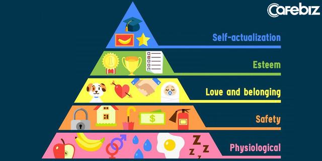 Ngược chiều tháp Maslow: Một cách tiếp cận nhất định phải biết để đánh giá nhân sự và tự phát triển bản thân trước thềm kỷ nguyên mới - Ảnh 1.