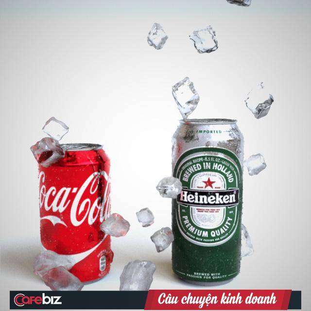 Từ án phạt gần 1000 tỷ đồng của Coca-Cola hay Heineken nhìn về muôn nẻo kiểu gian lận thuế của các đại gia ngoại: Hãy tôn trọng luật thuế Việt Nam và đừng coi thường người Việt! - Ảnh 1.