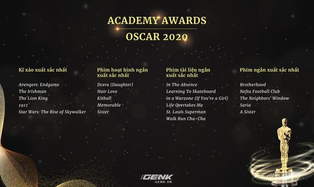 Danh sách đề cử Oscar 2020 chính thức lộ diện: Joker góp mặt trong 11 hạng mục, Avengers: Endgame thất bại ê chề - Ảnh 8.