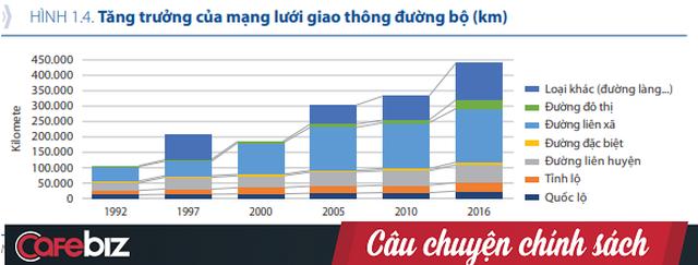 Sếp World Bank Việt Nam: Đúng là mặt trời vẫn đang tỏa nắng ở Việt Nam, nhưng bạn nên sửa mái nhà khi trời còn đẹp! - Ảnh 1.