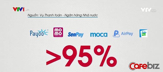 Sóng lớn sắp đến với Momo, moca, VinID, Payoo,... và giới fintech: Liệu cuộc chơi có thay đổi khi NHNN bỏ giới hạn sở hữu nước ngoài 49%? - Ảnh 1.