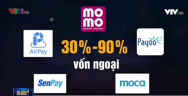 Sóng lớn sắp đến với Momo, moca, VinID, Payoo,... và giới fintech: Liệu cuộc chơi có thay đổi khi NHNN bỏ giới hạn sở hữu nước ngoài 49%? - Ảnh 2.