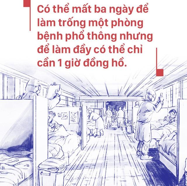 Bác sĩ ICU Vũ Hán chia sẻ chân thực: Các bệnh nhân nặng của đồng nghiệp đều tử vong, lấp đầy phòng bệnh chỉ cần 1 giờ - Ảnh 11.